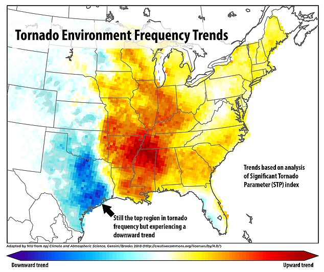 Tornado Alley remains the top zone for tornadoes in the United States, but other areas, including the so-called Dixie Alley that includes much of the lower Mississippi Valley region, are catching up.