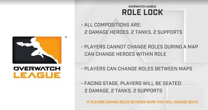 role_lock